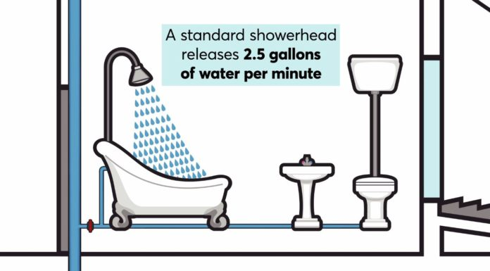 Updating a showerhead can save money on a water bill. Photo via WINK News.