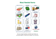 As the organizations seek volunteers, these are the most needed items for their upcoming food drive. (Harry Chapin Food Bank graphic)