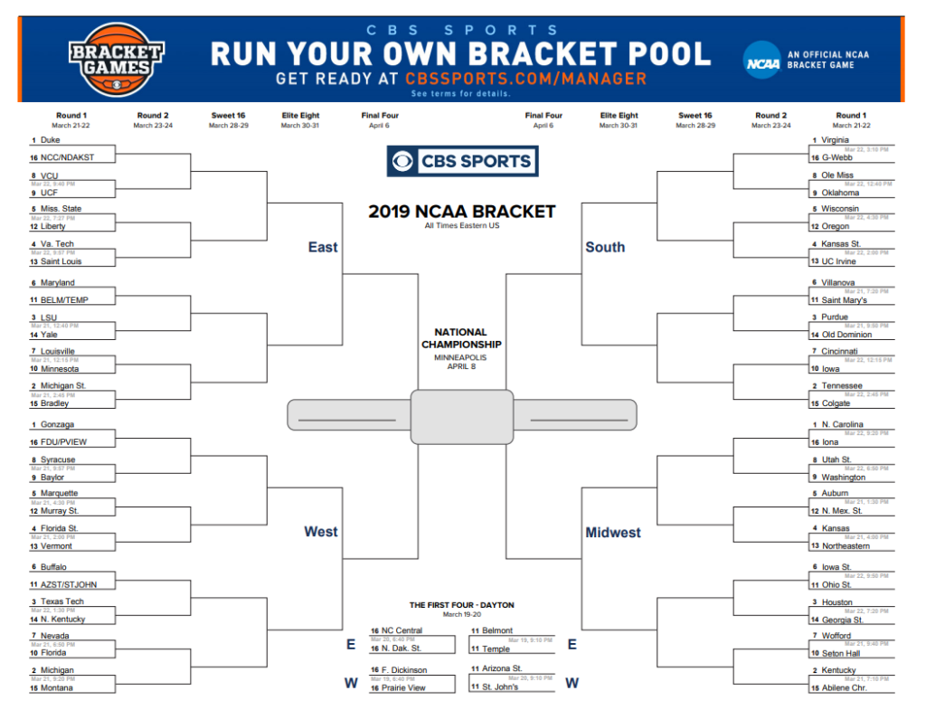 2019 NCAA Tournament bracket. (Credit: CBS Sports)