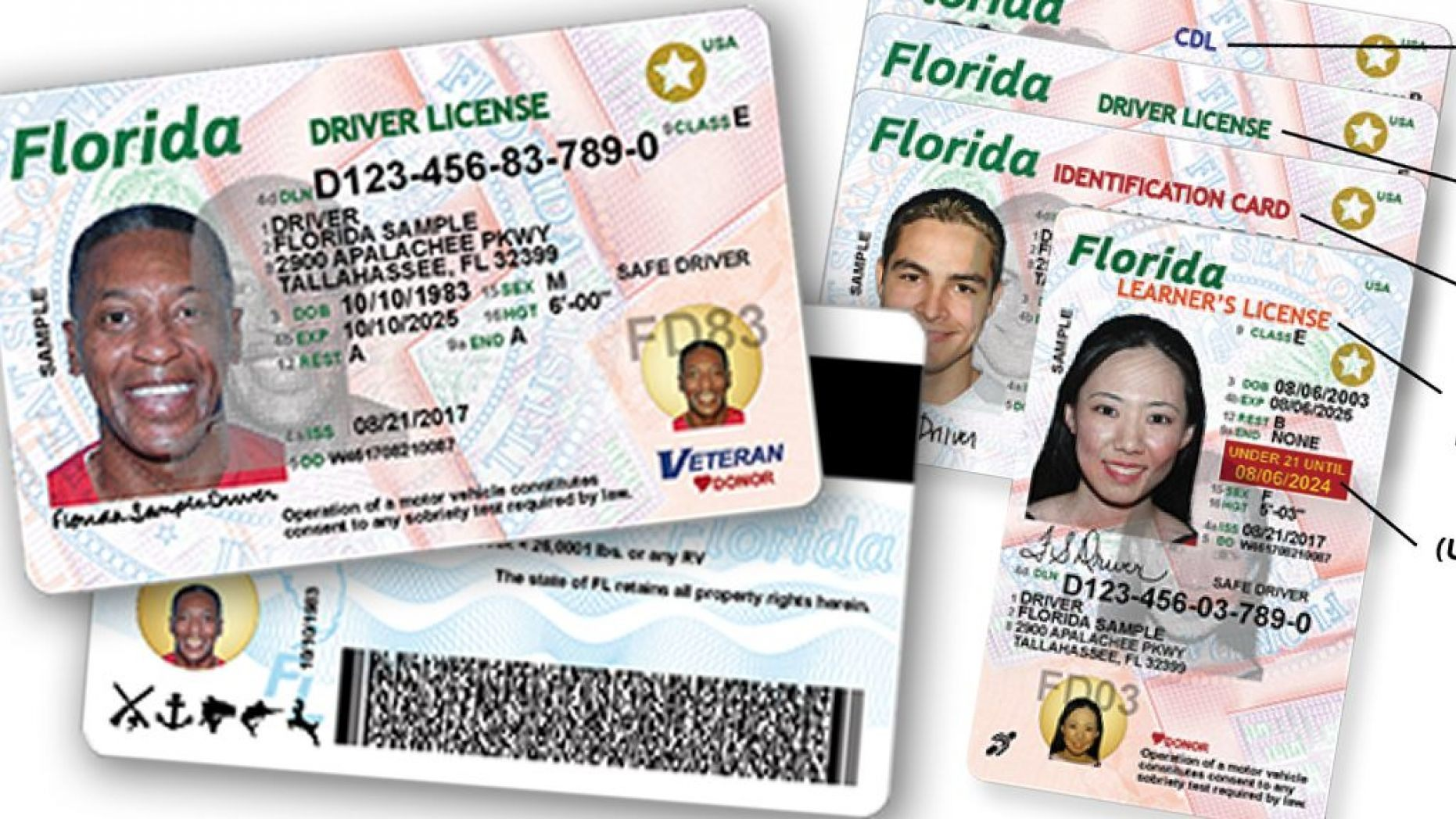 Getting A Florida Drivers License >> Have a gold star on your driver license? You'll need one to fly, starting next year
