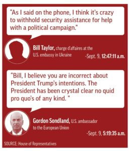 Graphic illustration highlights a text quote between U.S. ambassador to the EU Gordon Sondland and charge d'affaires Bill Taylor in September with a more than four-hour gap in the exchange. (Credit AP)