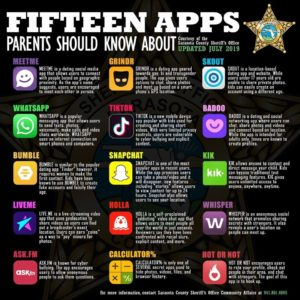 Graphic shows the most recent list of apps the Sarasota County Sheriff's Office said parents need to know about. (Credit: SCSO)